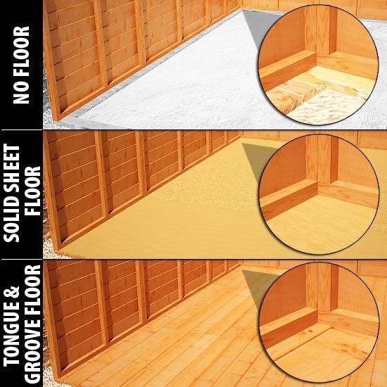 Flooring Option Explained